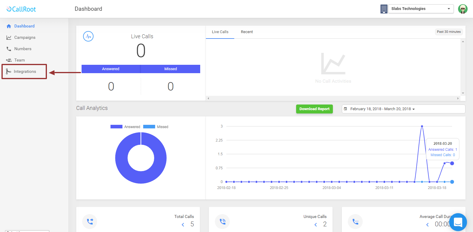 Facebook Call Tracking