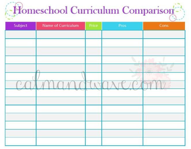 homeschool curriculum comparison