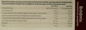 Image shows the nutrition label from a package of Sukrin sunflower/pumpkin seed bread mix, as described in this recipe on CALMERme.com