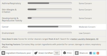 This screen shot shows a rating of hazards associated with a particular laundry item rated by the ewg.org, as described in this post on CALMERme.com