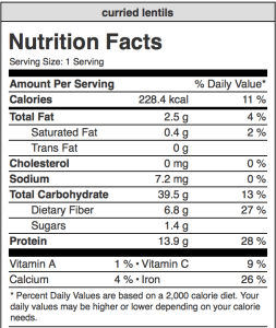 Nutritional composition of curried lentils from CALMERme.com