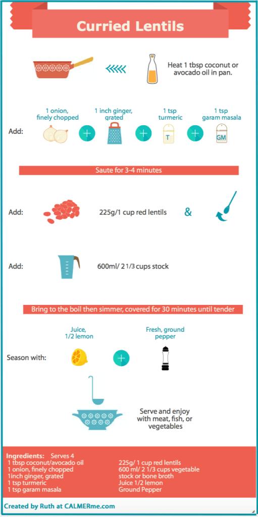Infographic of curried lentils recipe from CALMERme.com