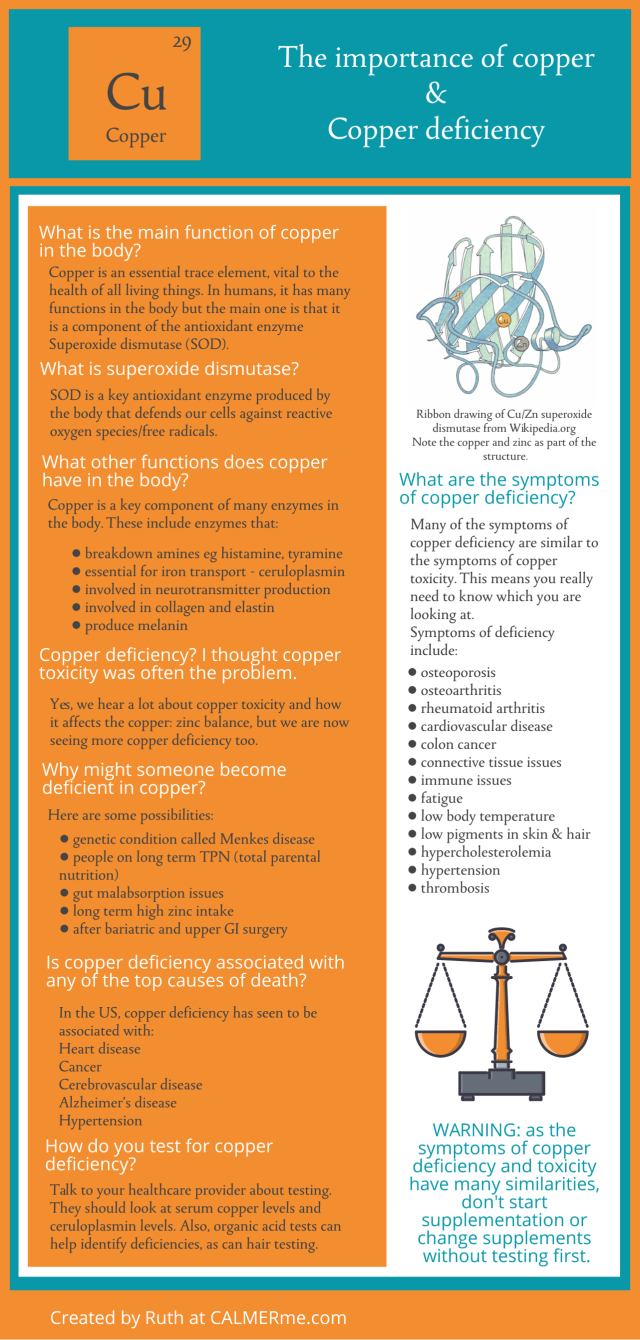 Infographic about the importance of copper and copper deficiency from CALMERme.com