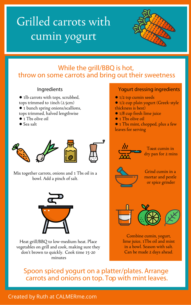 Infographic recipe of grilled carrots with cumin yogurt from CALMERme.com