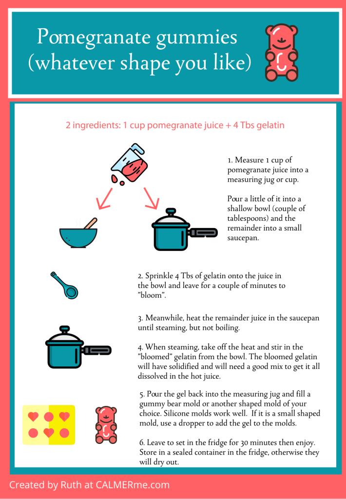 Infographic recipe for pomegranate gummies from CALMERme.com