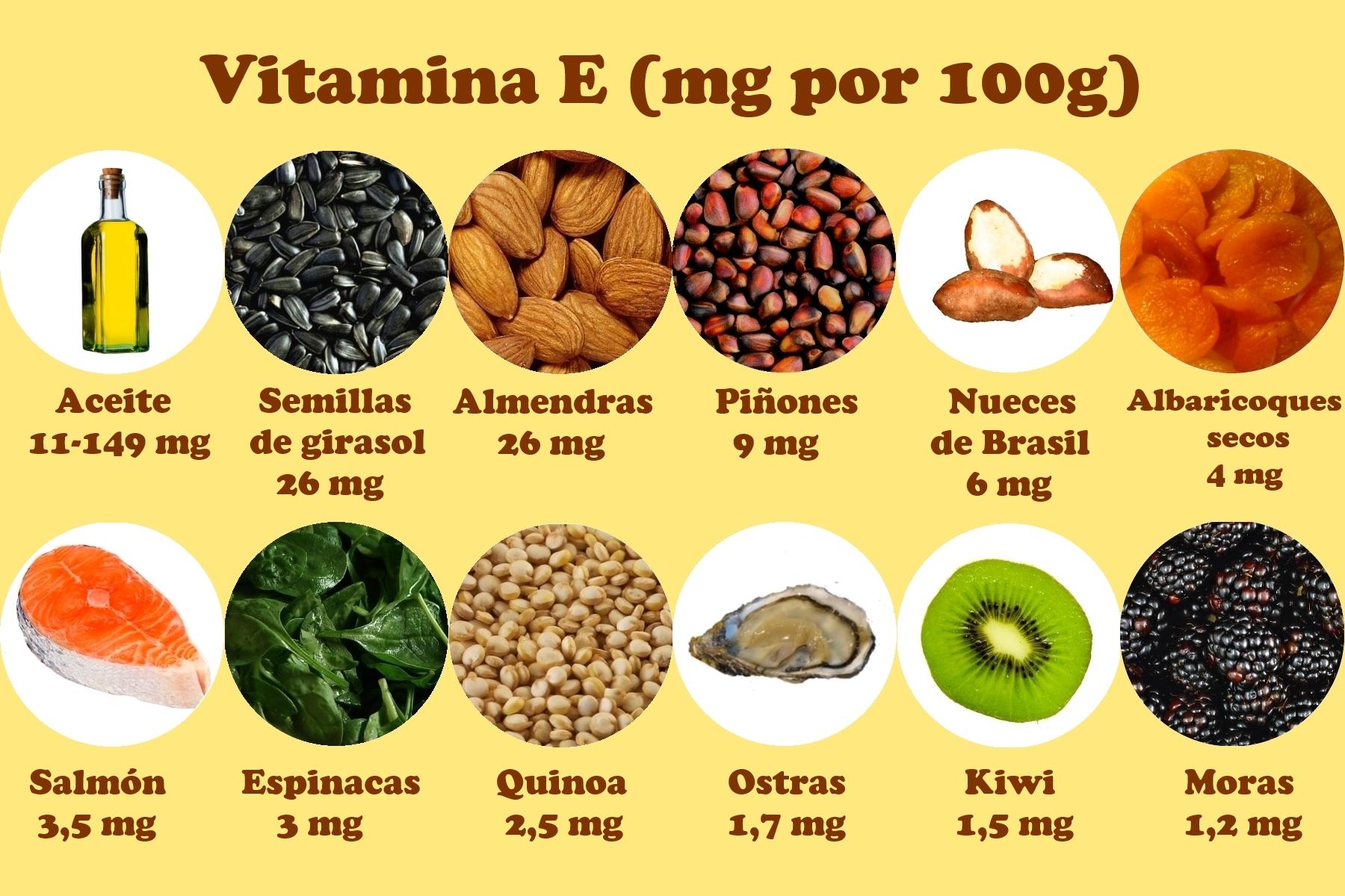 Vitamina E: propiedades, beneficios y contraindicaciones