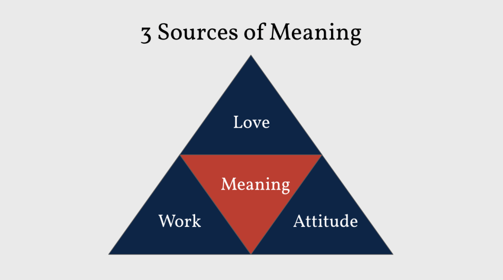Three sources of meaning: love, work, and attitude
