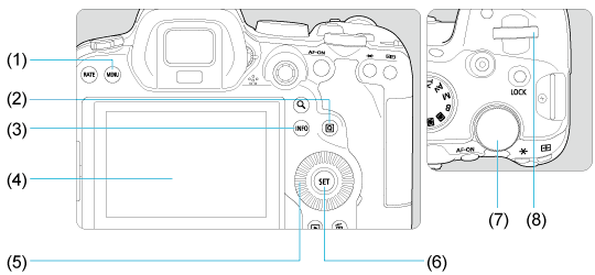Canon : Product Manual : EOS R6 : Menu Operations and Settings