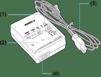 Canon : Manual del producto : EOS R5 : Nombres de las partes