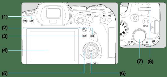 Canon: Tuotteen käyttöopas: EOS R6: Valikkotoiminnot ja