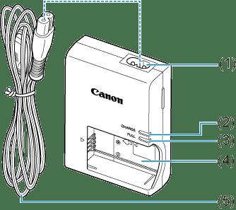 Canon: Instrukcja obsługi aparatu: EOS 850D: Nazwy elementów