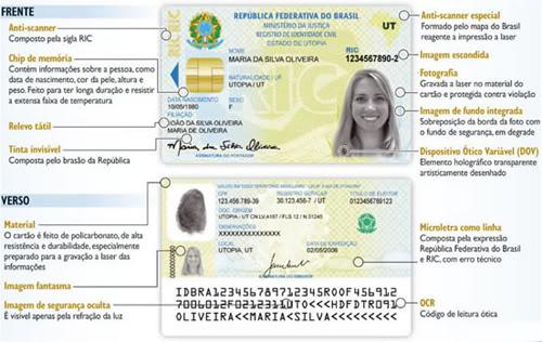 RIC - Registro de Identidade Civil