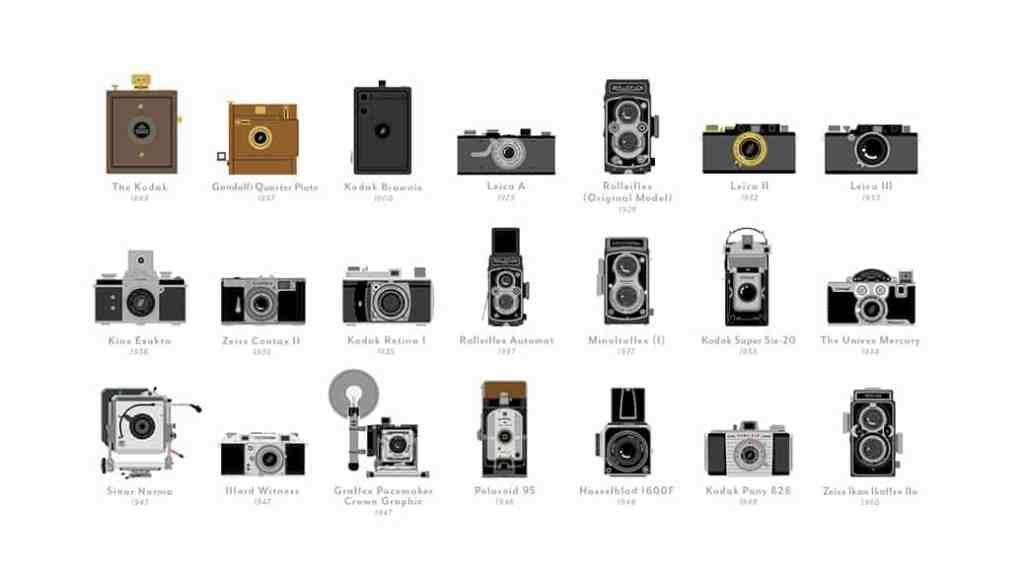 Libros para mejorar tu estilo fotografico y unos cuantos objetivos Nikon y Canon: Lo mejor de la semana