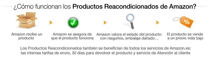 Productos Reacondicionados Amazon España