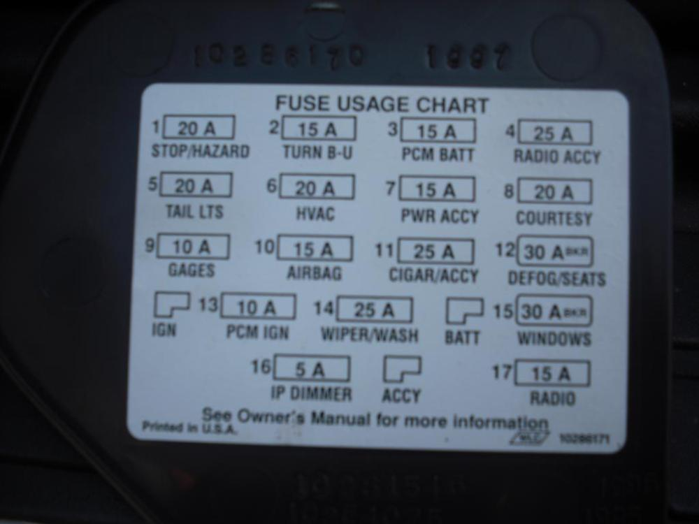 medium resolution of 99 camaro fuse box wiring diagram mega 1999 chevy camaro fuse diagram