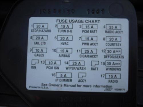 small resolution of 99 camaro fuse box wiring diagram mega 1999 chevy camaro fuse diagram