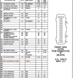 16188051 pcm pinout diagrams camaro forums chevy 93 chevy suburban wiring diagram 2010 suburban radio wiring [ 769 x 1023 Pixel ]
