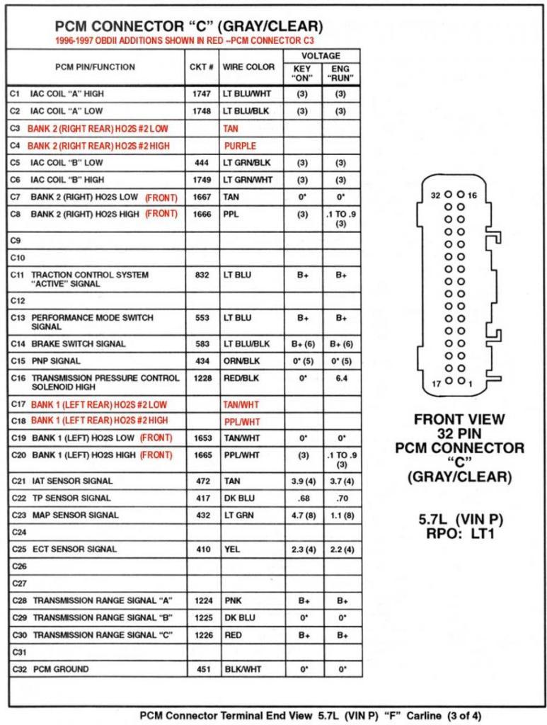 1996 Ford Thunderbird Wiring Diagram 16188051 Pcm Pinout Diagrams Camaro Forums Chevy