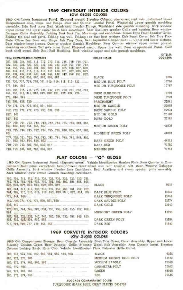 1967 Camaro Paint Codes