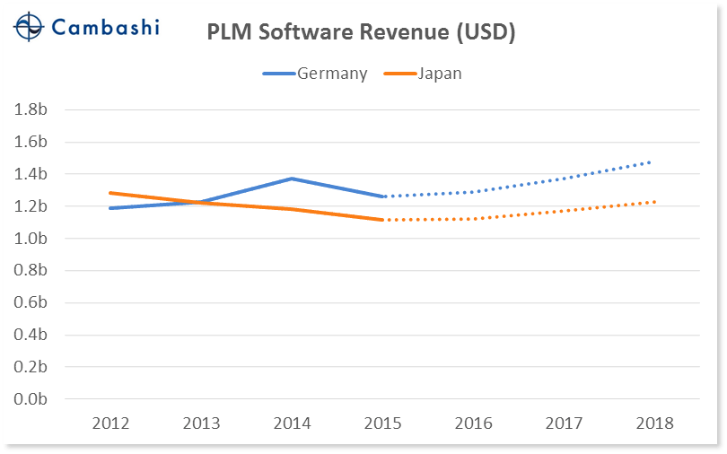 chart_08_jp_vs_de_plm_usd