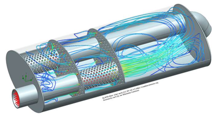 CAE / CFD simulation of an exhaust pipe