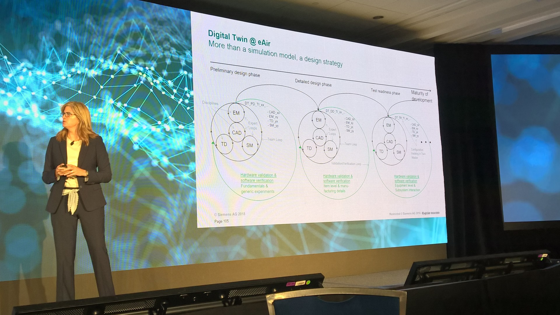 Siemens PLM example of Digital Twin as used on its eAir project