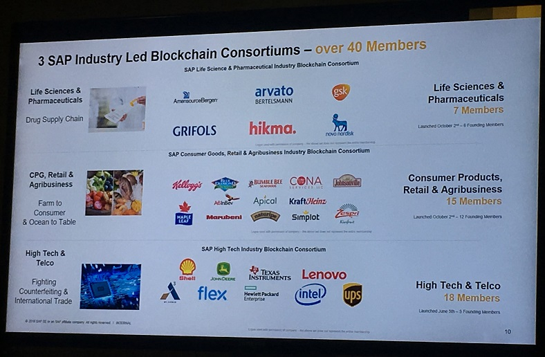 SAP's Blockchain Industry groups