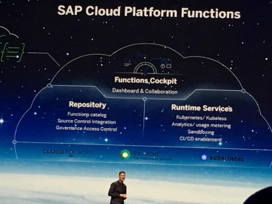 SAP Cloud Platform Functions