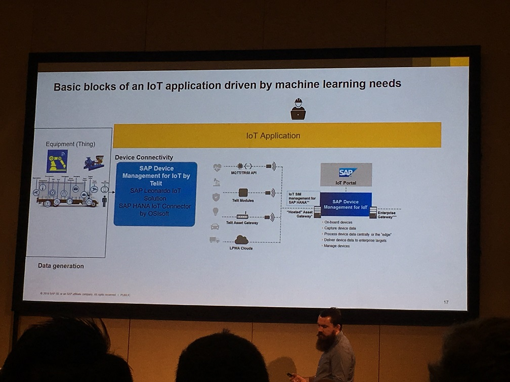 SAP's vision for IoT applications driven by Machine Learning