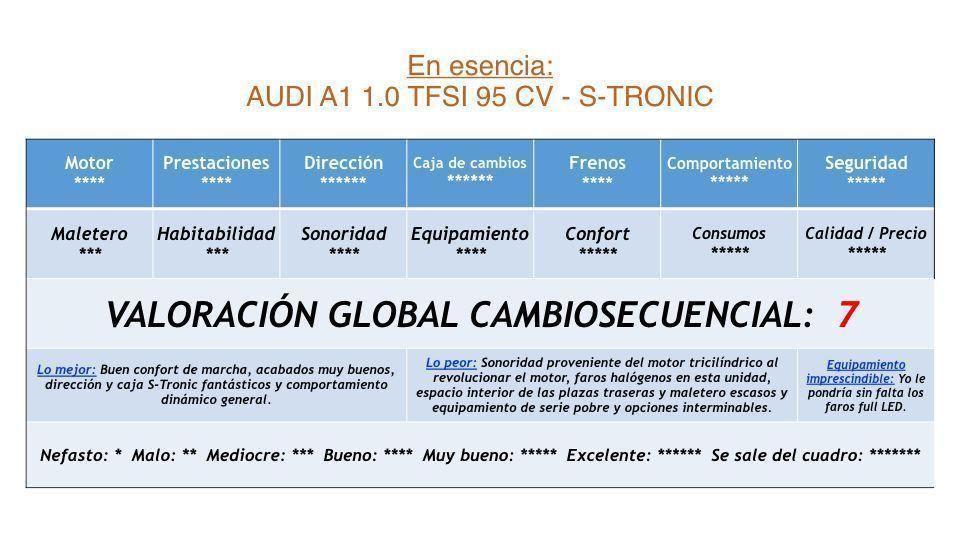 A1 TFSI