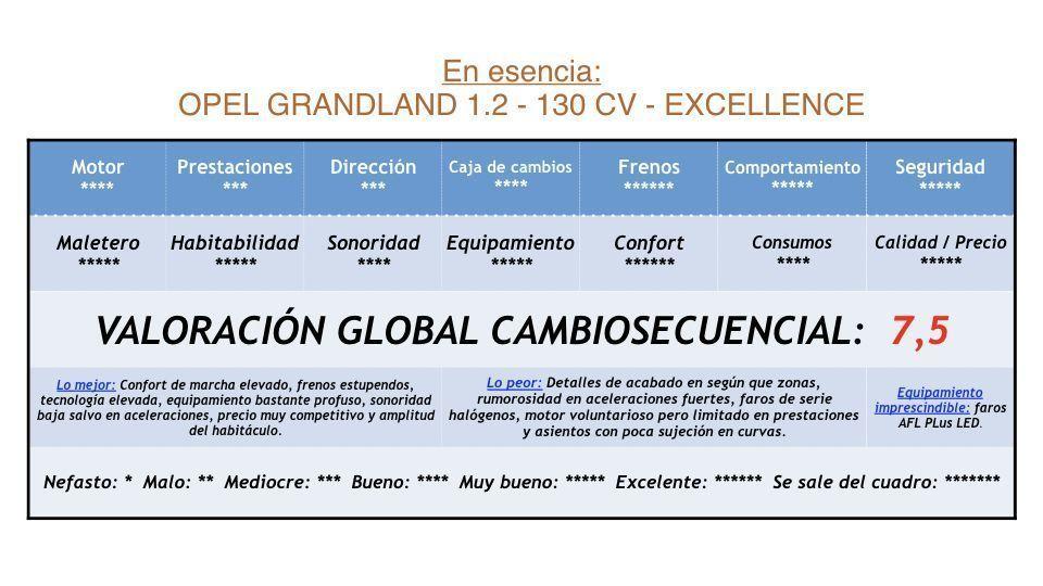 Grandland X