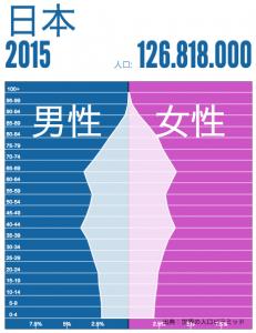 日本2015