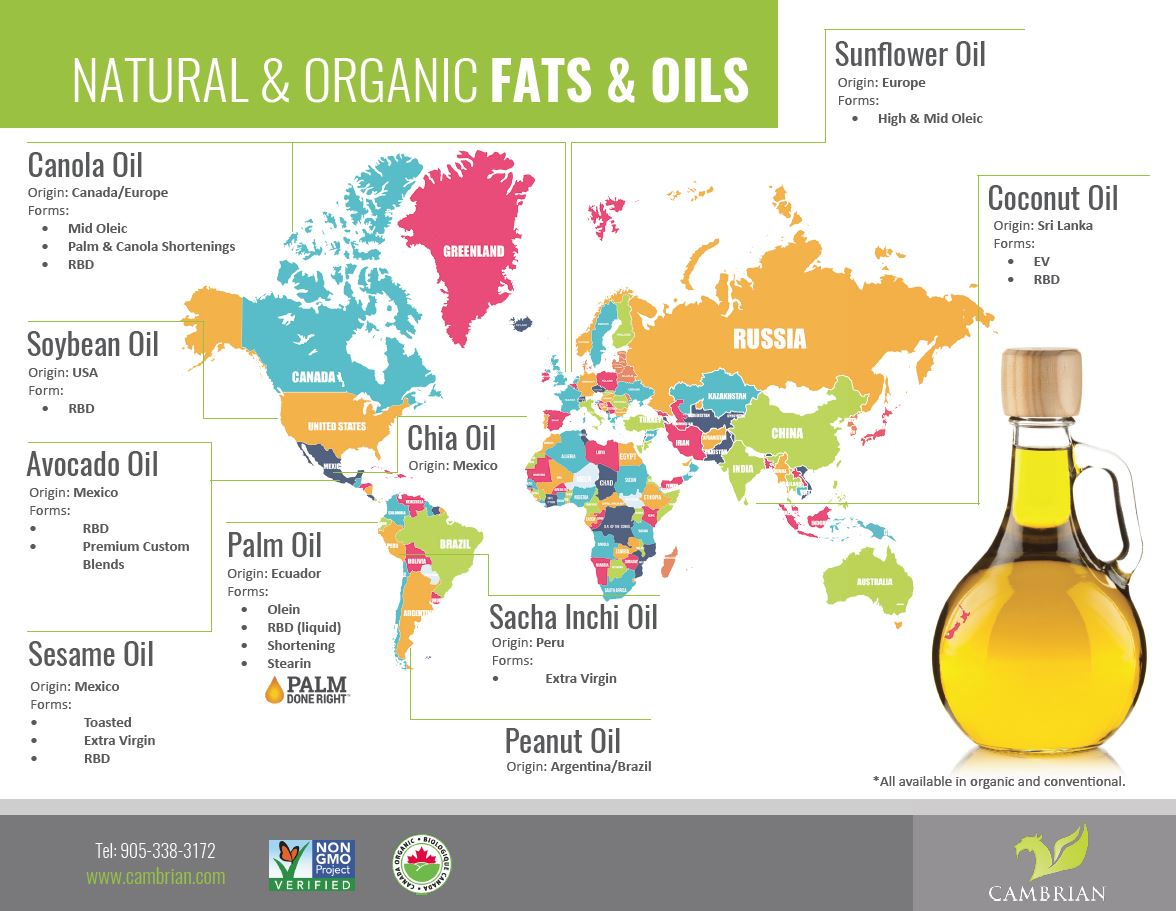 Wholesale Vitamins Distributors Canada