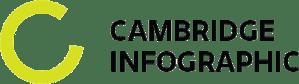 Cambridge Infographic logo