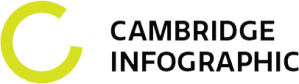 Cambridge Infographic logo