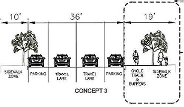 Cross-section of street with cycle track