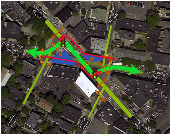 Bend Cambridge Street proposal with shortcut bikeways
