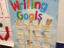 Setting personal goals.