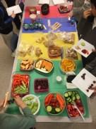Kinders' 5 Food Group Feast