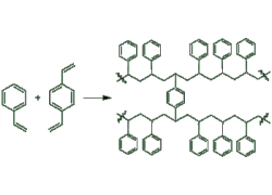 Resins for Peptide Synthesis