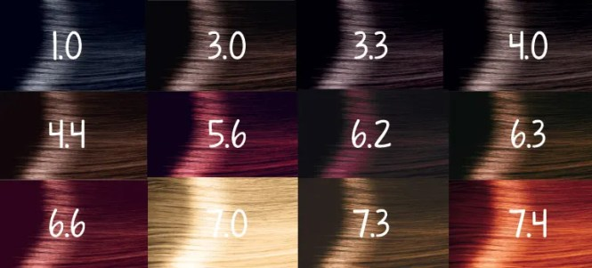 Schwarzkopf hair color chart numbers the best hair color 2017 schwarzkopf brilliance hair color reviews photos makeupalley hair weave number color chart pmusecretfo Gallery