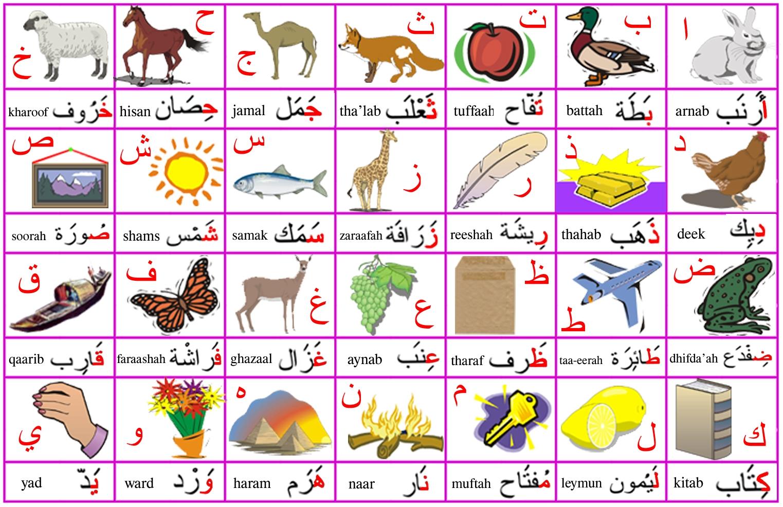 Arabic Alphabet Cheatsheet