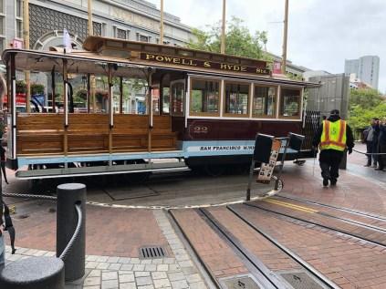 Cable Car San Francisco