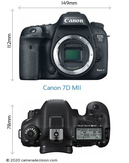 Canon Eos 7d Mark Ii : canon, Canon, Review, Camera, Decision