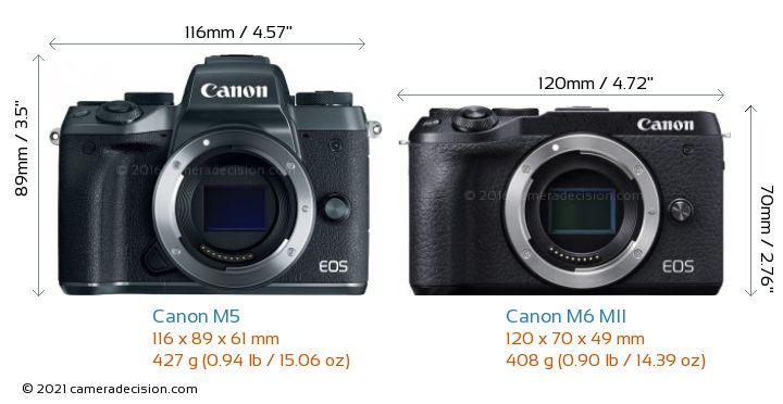 Canon M5 vs Canon M6 MII Detailed Comparison