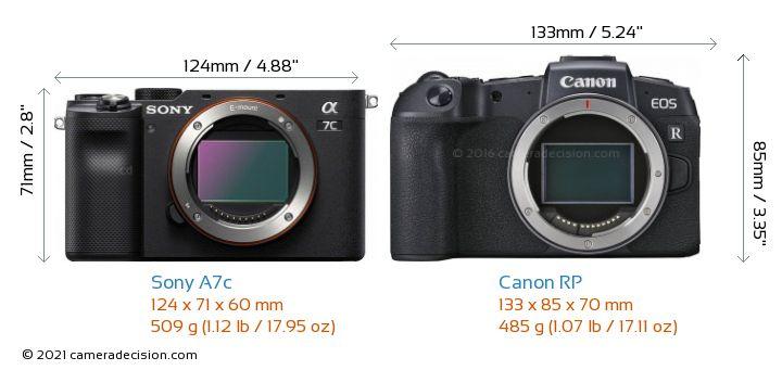 Sony A7c vs Canon RP Detailed Comparison