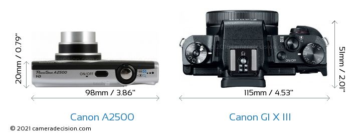 Canon A2500 vs Canon G1 X III Detailed Comparison