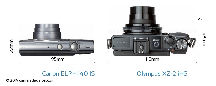 Canon ELPH 140 IS vs Olympus XZ-2 iHS Detailed Comparison
