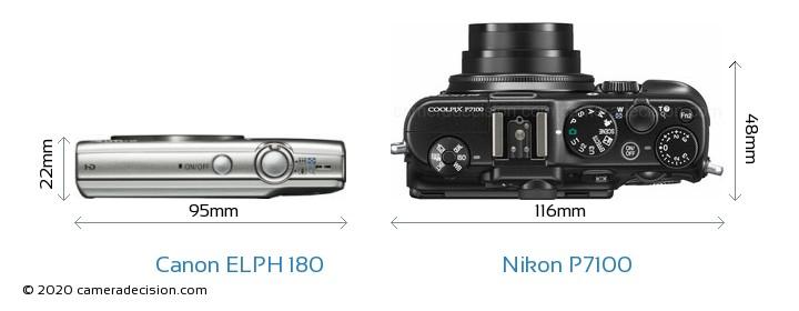 Canon ELPH 180 vs Nikon P7100 Detailed Comparison