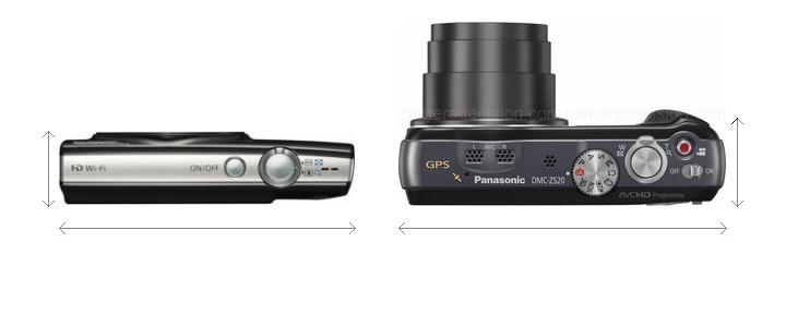 Canon ELPH 190 IS vs Panasonic ZS20 Detailed Comparison